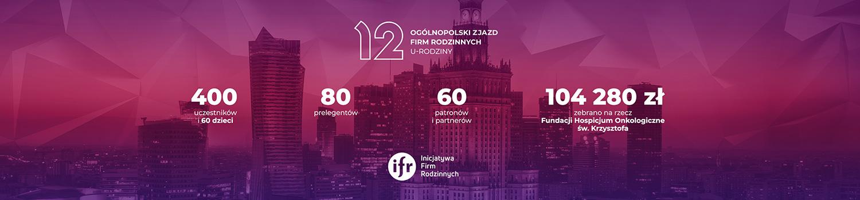 PODSUMOWANIE 2019 ROKU W IFR